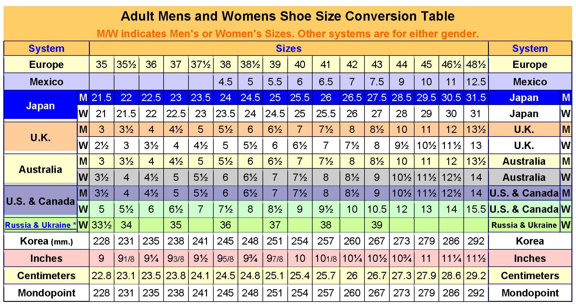 shoes sizes conversion